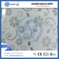 Mirror Etching Glass
